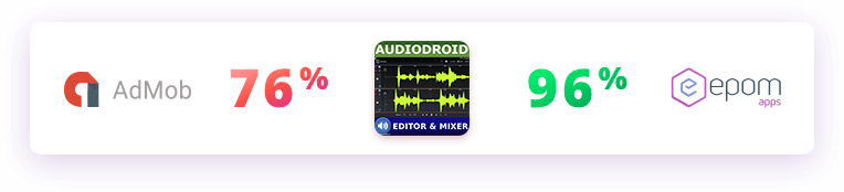 Epom Apps Blog | Epom Apps: your best alternative to AdMob